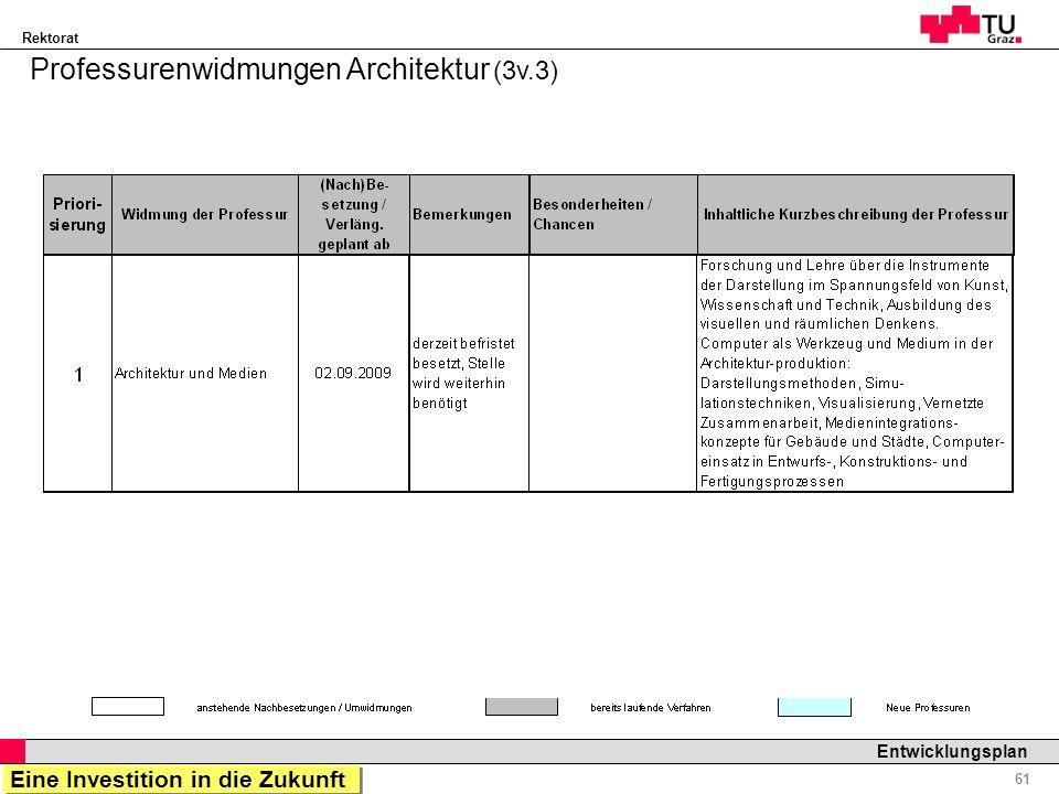 Rektorat Professor Horst Cerjak, 19.12.2005 61 Entwicklungsplan Professurenwidmungen Architektur (3v.3) Eine Investition in die Zukunft