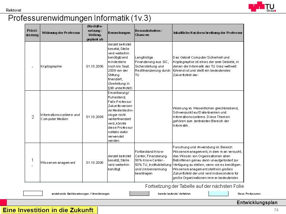 Rektorat Professor Horst Cerjak, 19.12.2005 74 Entwicklungsplan Professurenwidmungen Informatik (1v.3) Fortsetzung der Tabelle auf der nächsten Folie