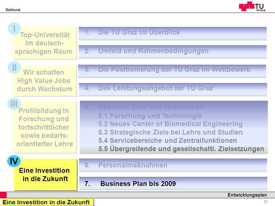 Rektorat Professor Horst Cerjak, 19.12.2005 77 Entwicklungsplan Profilbildung in Forschung und fortschrittlicher sowie bedarfs- orientierter Lehre 1.D