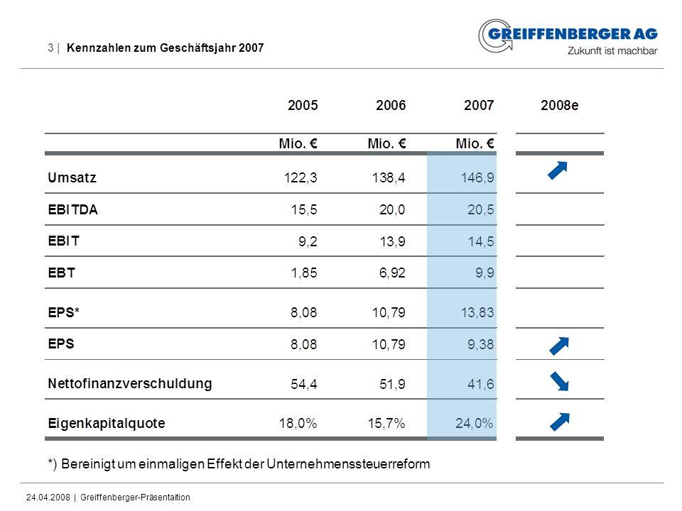 24.04.2008 | Greiffenberger-Präsentaition 3 | Kennzahlen zum Geschäftsjahr 2007 *) Bereinigt um einmaligen Effekt der Unternehmenssteuerreform