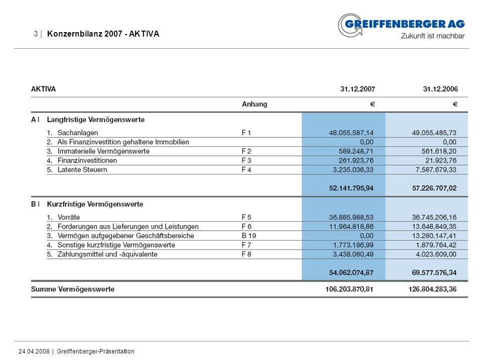 24.04.2008 | Greiffenberger-Präsentaition 3 | Konzernbilanz 2007 - AKTIVA