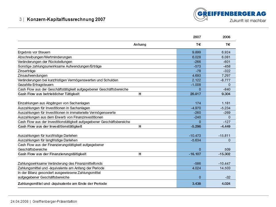 24.04.2008 | Greiffenberger-Präsentaition 3 | Konzern-Kapitalflussrechnung 2007