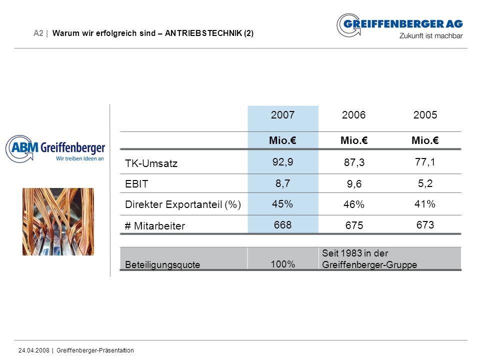24.04.2008 | Greiffenberger-Präsentaition A2 | Warum wir erfolgreich sind – ANTRIEBSTECHNIK (2) 200720062005 Mio. TK-Umsatz 92,987,377,1 EBIT 8,79,65,