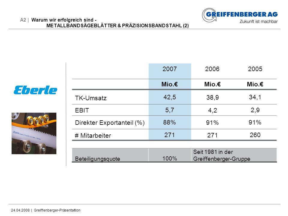 24.04.2008 | Greiffenberger-Präsentaition A2 | Warum wir erfolgreich sind - METALLBANDSÄGEBLÄTTER & PRÄZISIONSBANDSTAHL (2) 200720062005 Mio. TK-Umsat