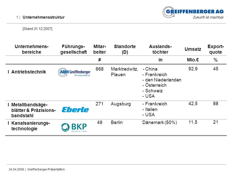 24.04.2008 | Greiffenberger-Präsentaition 1 | Unternehmensstruktur Unternehmens- bereiche Führungs- gesellschaft Mitar- beiter Standorte (D) Auslands-