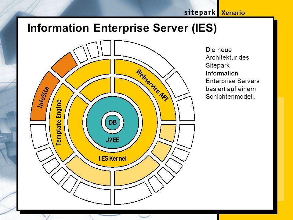 Xenario Information Enterprise Server (IES) Die neue Architektur des Sitepark Information Enterprise Servers basiert auf einem Schichtenmodell.