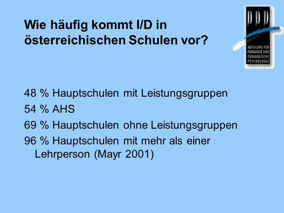 Wie häufig kommt I/D in österreichischen Schulen vor? 48 % Hauptschulen mit Leistungsgruppen 54 % AHS 69 % Hauptschulen ohne Leistungsgruppen 96 % Hau