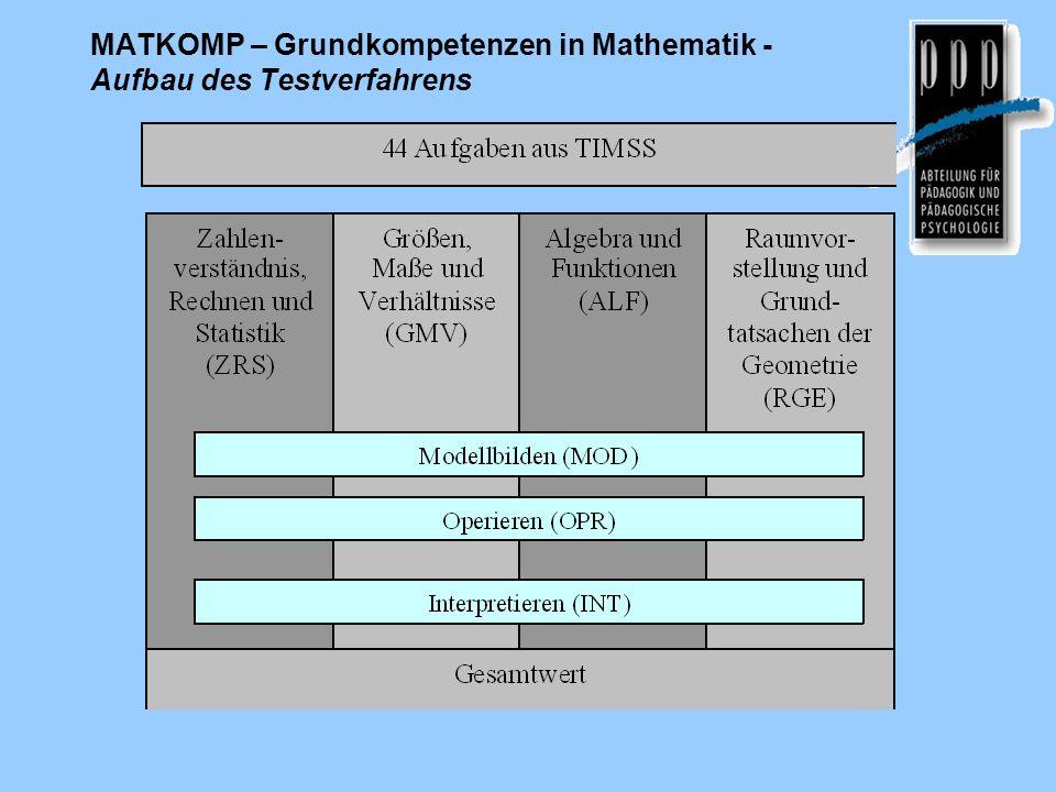 MATKOMP – Grundkompetenzen in Mathematik - Aufbau des Testverfahrens