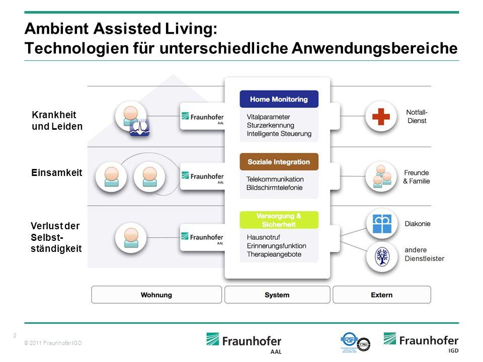 © 2011 Fraunhofer IGD 13 Intelligente Kleidung Gesundheit Fraunhofer IZM Fraunhofer IZM & TITV Greiz Entertainment & Kommunikation Arbeit Logistik Fraunhofer IZM Quelle: Fraunhofer IZM