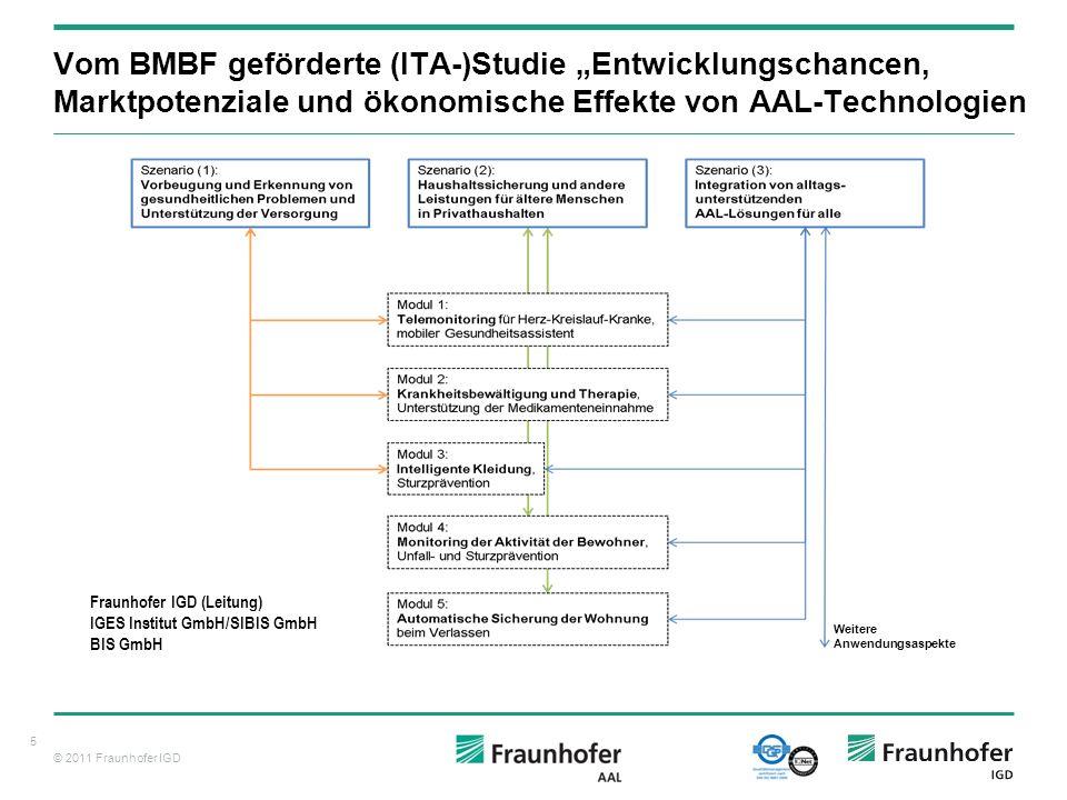 © 2011 Fraunhofer IGD 6 Telemonitoring bei Herzinsuffizienz: Wirkungen und Kosten Gewonnene Lebensjahre und Lebensqualität (rund 710.000 Patienten in 1-Jahres- bzw.