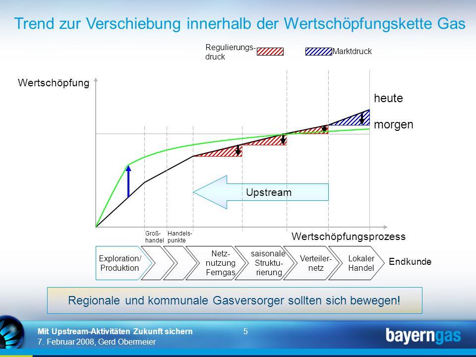 5 7. Februar 2008, Gerd Obermeier Mit Upstream-Aktivitäten Zukunft sichern Endkunde Wertschöpfung Wertschöpfungsprozess Regulierungs- druck Marktdruck