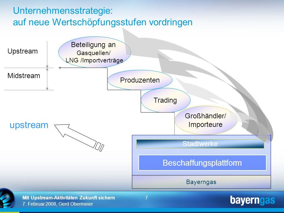 7 7. Februar 2008, Gerd Obermeier Mit Upstream-Aktivitäten Zukunft sichern Großhändler/ Importeure Produzenten Bayerngas Beteiligung an Gasquellen/ LN