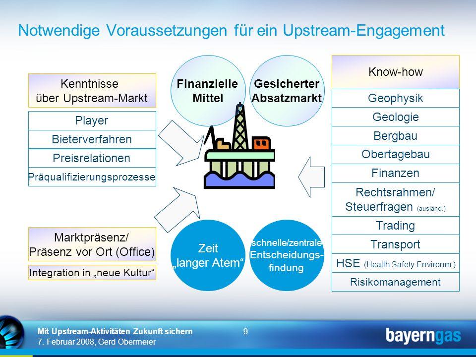9 7. Februar 2008, Gerd Obermeier Mit Upstream-Aktivitäten Zukunft sichern Notwendige Voraussetzungen für ein Upstream-Engagement Kenntnisse über Upst