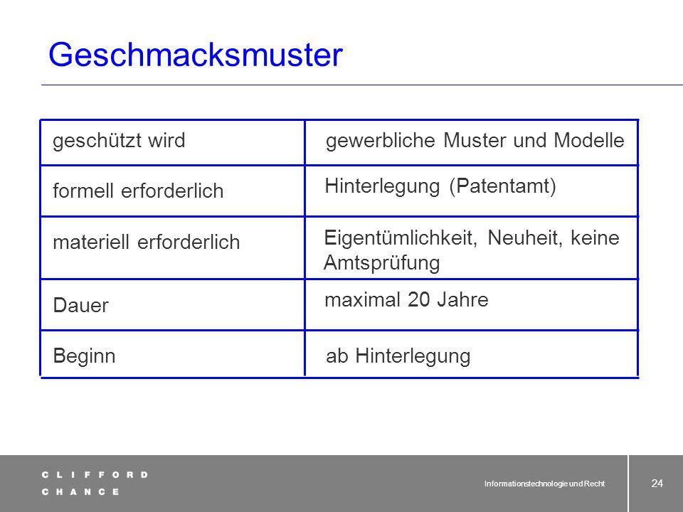 Informationstechnologie und Recht 23 Marke Als Basis zur Abwehr von Domain Grabbing www.onko.dewww.oncko.de