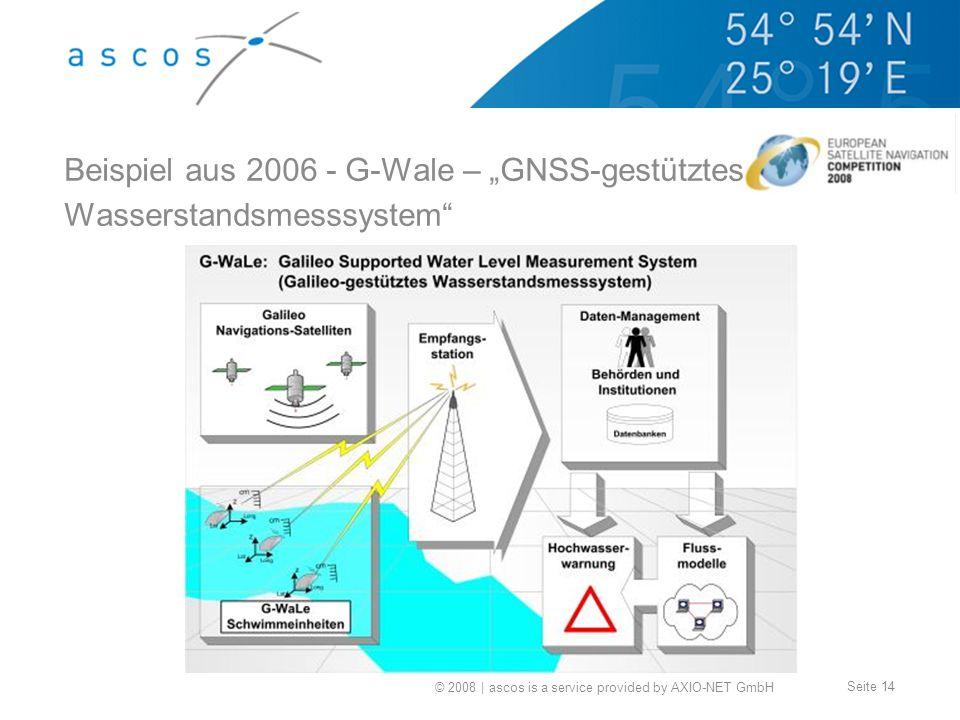 © 2008 | ascos is a service provided by AXIO-NET GmbH Seite 14 Beispiel aus 2006 - G-Wale – GNSS-gestütztes Wasserstandsmesssystem