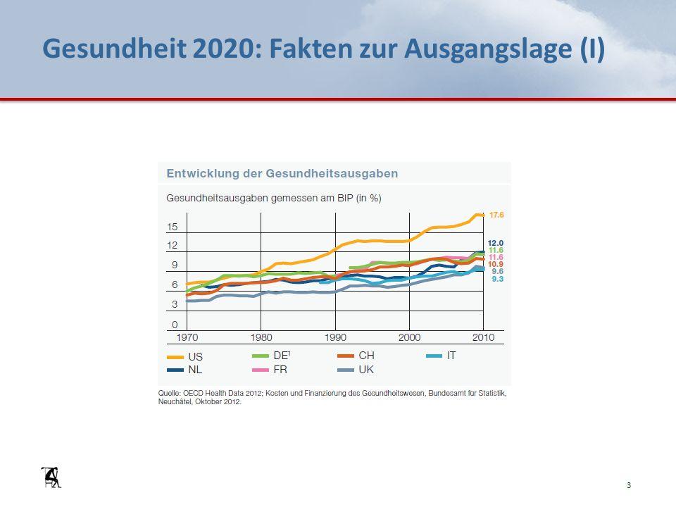 Gesundheit 2020: Fakten zur Ausgangslage (I) 3