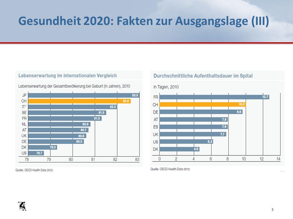 Gesundheit 2020: Fakten zur Ausgangslage (III) 5