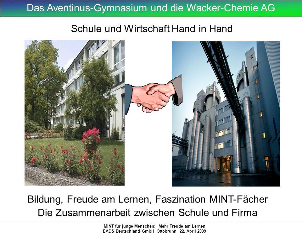 Reinhard Achatz AVG Burghausen MINT für junge Menschen: Mehr Freude am Lernen EADS Deutschland GmbH Ottobrunn 22. April 2009 Schule und Wirtschaft Han
