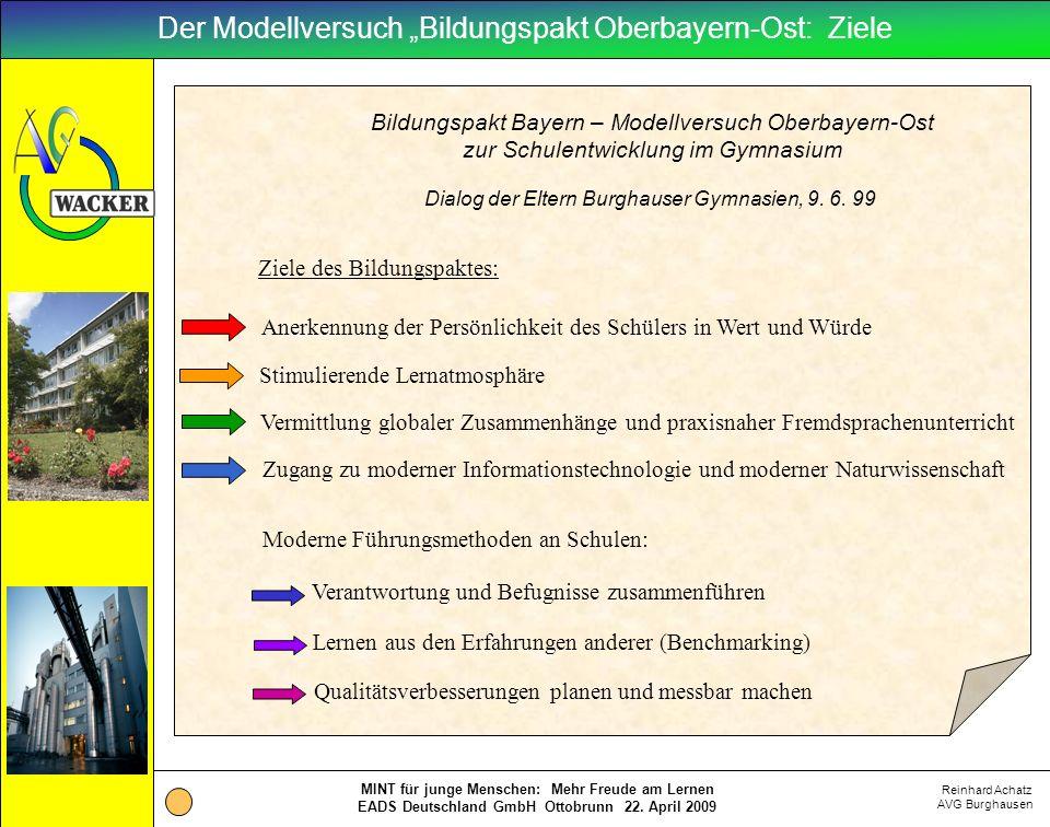 Reinhard Achatz AVG Burghausen MINT für junge Menschen: Mehr Freude am Lernen EADS Deutschland GmbH Ottobrunn 22. April 2009 Ziele des Bildungspaktes: