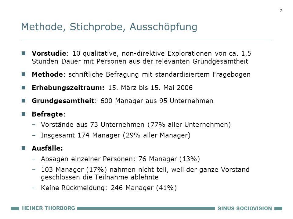 2 SINUS SOCIOVISION HEINER THORBORG Methode, Stichprobe, Ausschöpfung Vorstudie: 10 qualitative, non-direktive Explorationen von ca. 1,5 Stunden Dauer