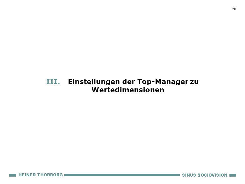 20 SINUS SOCIOVISION HEINER THORBORG III.Einstellungen der Top-Manager zu Wertedimensionen
