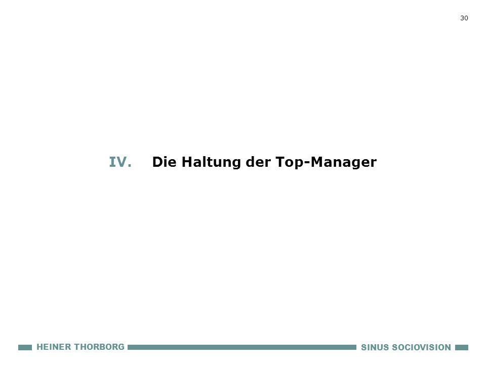 30 SINUS SOCIOVISION HEINER THORBORG IV.Die Haltung der Top-Manager