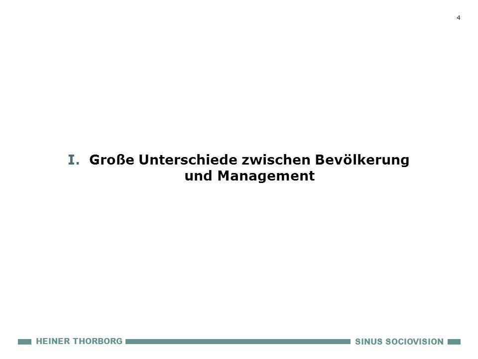 4 SINUS SOCIOVISION HEINER THORBORG I.Große Unterschiede zwischen Bevölkerung und Management