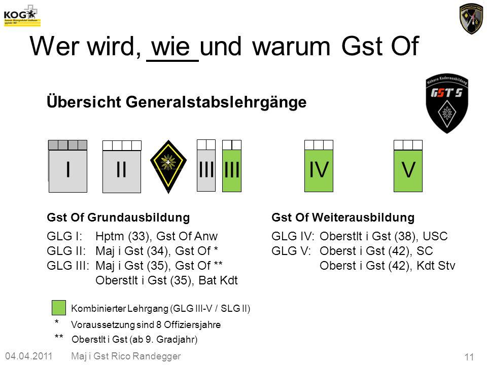 04.04.2011Maj i Gst Rico Randegger 11 Wer wird, wie und warum Gst Of Gst Of Grundausbildung GLG I: Hptm (33), Gst Of Anw GLG II:Maj i Gst (34), Gst Of