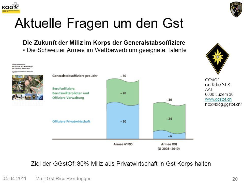 04.04.2011Maj i Gst Rico Randegger 20 GGstOf c/o Kdo Gst S AAL 6000 Luzern 30 www.ggstof.ch http://blog.ggstof.ch/ Die Zukunft der Miliz im Korps der