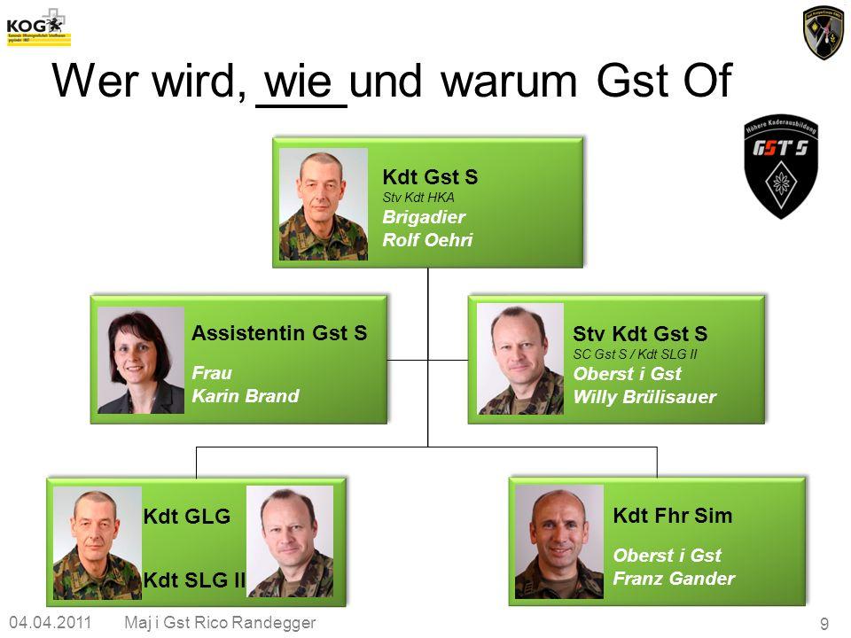 04.04.2011Maj i Gst Rico Randegger 9 Wer wird, wie und warum Gst Of Assistentin Gst S Frau Karin Brand Stv Kdt Gst S SC Gst S / Kdt SLG II Oberst i Gs