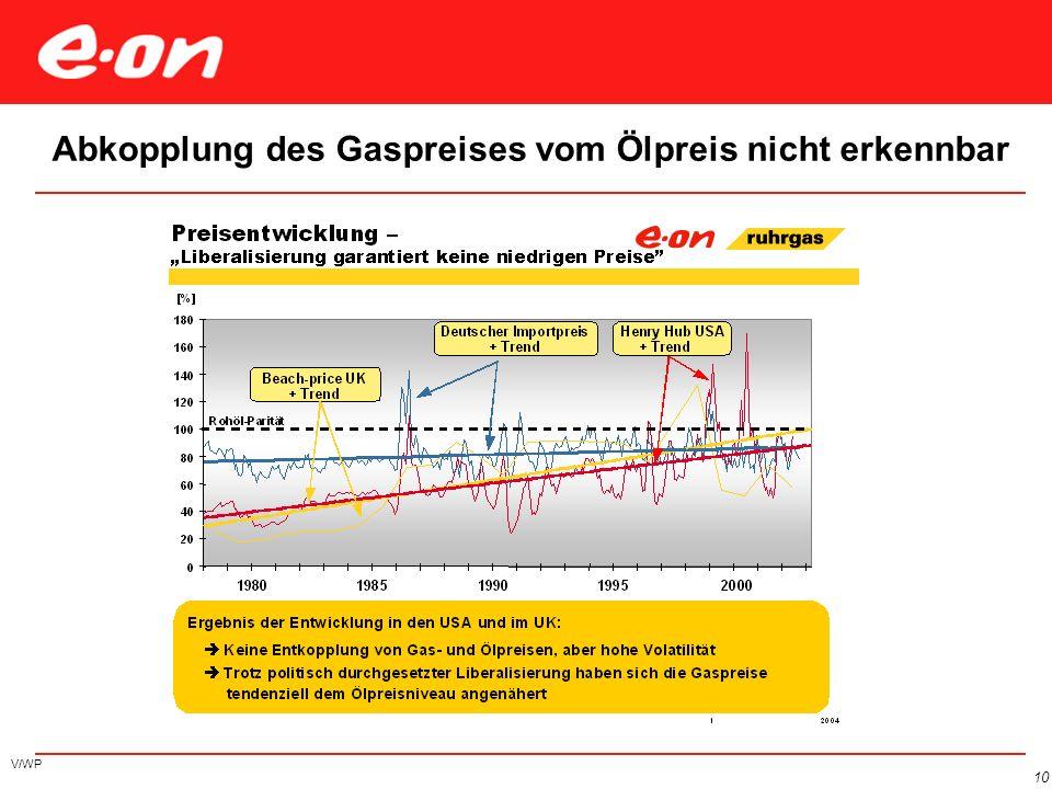 V/WP 10 Abkopplung des Gaspreises vom Ölpreis nicht erkennbar