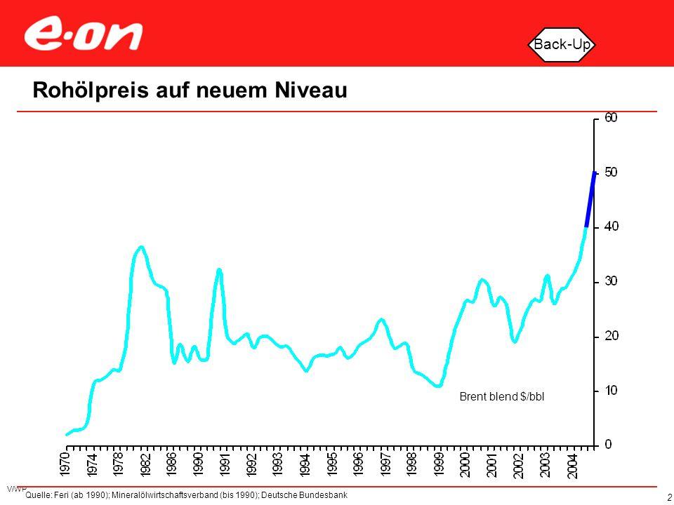 V/WP 2 Brent blend $/bbl Rohölpreis auf neuem Niveau Quelle: Feri (ab 1990); Mineralölwirtschaftsverband (bis 1990); Deutsche Bundesbank Back-Up