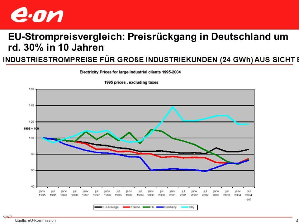 4 EU-Strompreisvergleich: Preisrückgang in Deutschland um rd. 30% in 10 Jahren Quelle: EU-Kommission INDUSTRIESTROMPREISE FÜR GROßE INDUSTRIEKUNDEN (2