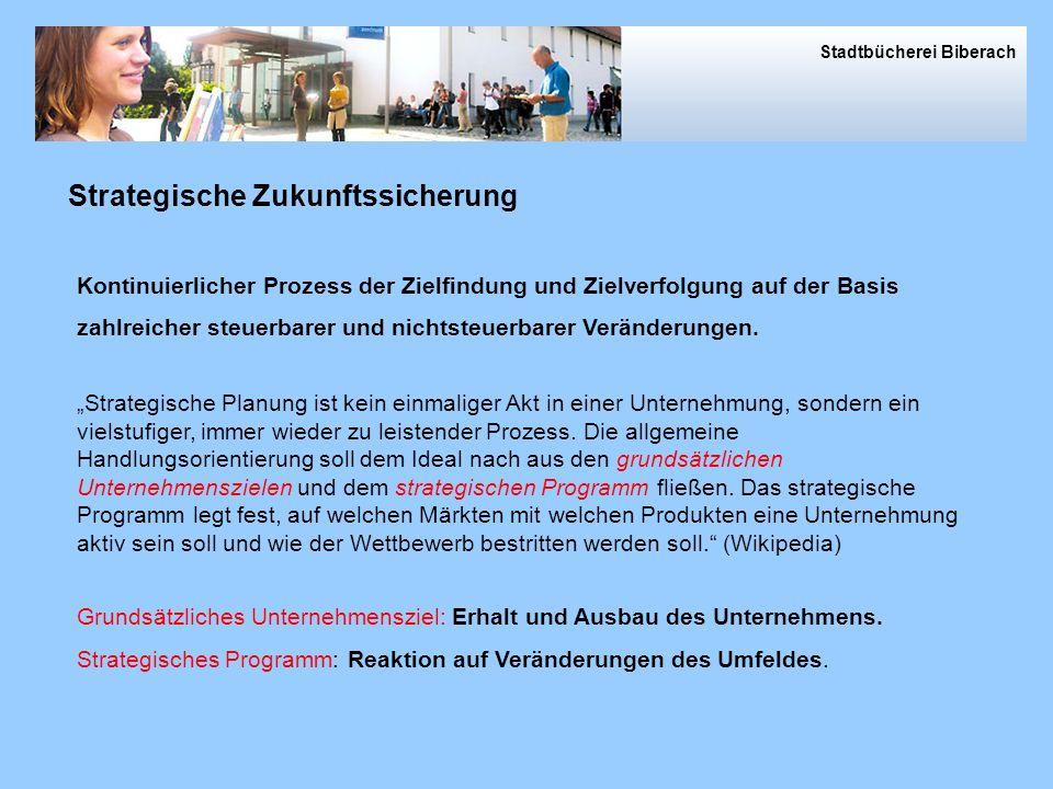Stadtbücherei Biberach Übersicht Bausteine Kontinuierlicher Prozess der Zielfindung und Zielverfolgung auf der Basis zahlreicher steuerbarer und nichtsteuerbarer Veränderungen.