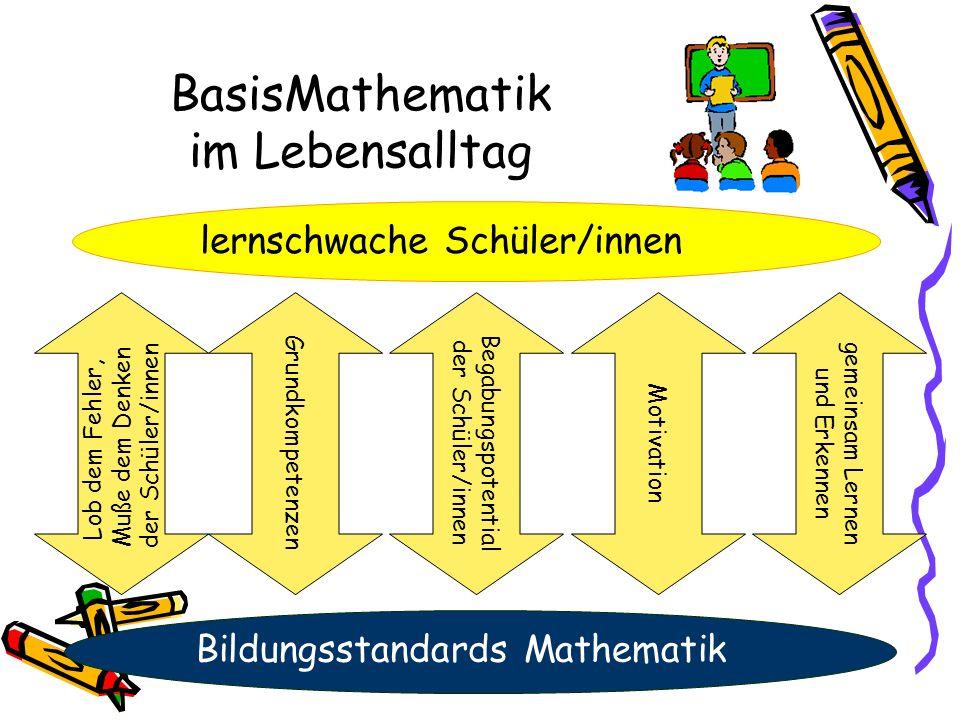 BasisMathematik im Lebensalltag lernschwache Schüler/innen Bildungsstandards Mathematik Grundkompetenzen Begabungspotential der Schüler/innen Motivation gemeinsam Lernen und Erkennen Lob dem Fehler, Muße dem Denken der Schüler/innen