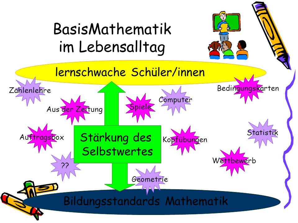 BasisMathematik im Lebensalltag Bildungsstandards Mathematik lernschwache Schüler/innen Auftragsbox Spiele Wettbewerb Kopfübungen Aus der Zeitung Bedingungskarten Geometrie Computer Zahlenlehre ?.