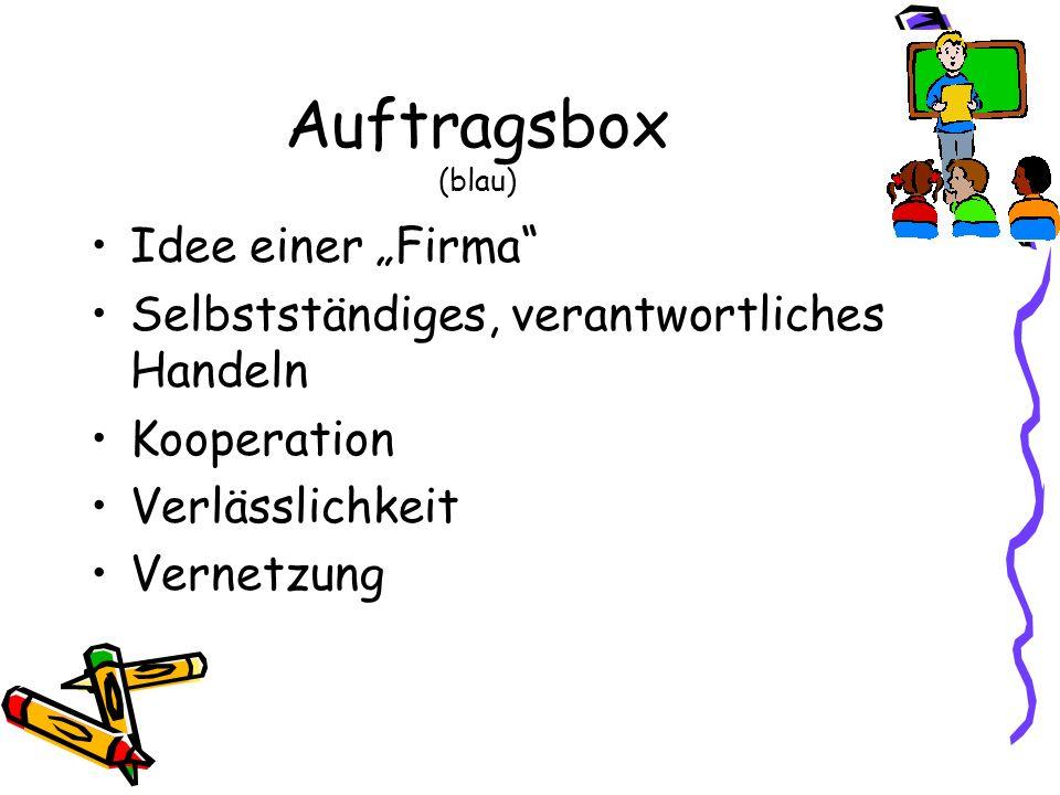 Auftragsbox (blau) Idee einer Firma Selbstständiges, verantwortliches Handeln Kooperation Verlässlichkeit Vernetzung
