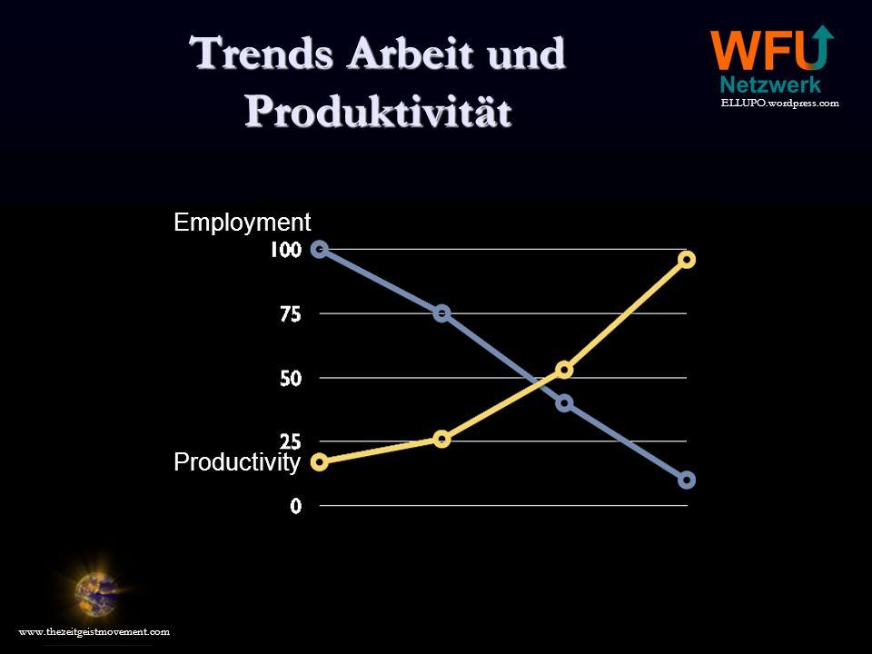 ELLUPO.wordpress.com www.thezeitgeistmovement.com Trends Arbeit und Produktivität Productivity Employment