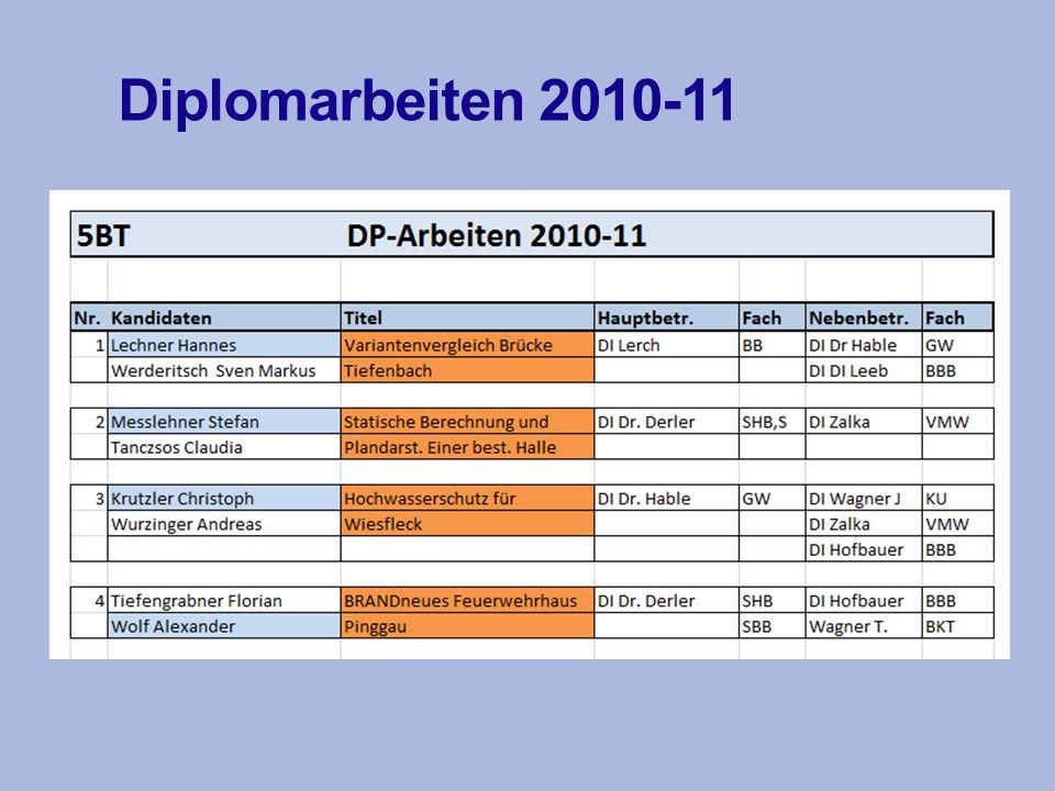 Diplomarbeiten 2010-11