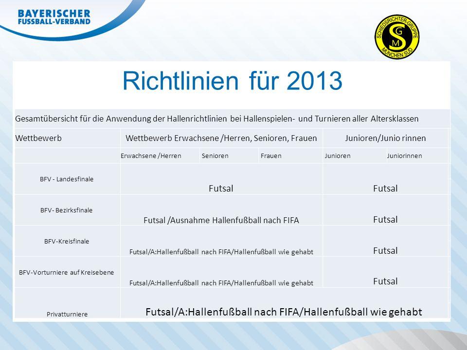Richtlinien für 2013 Gesamtübersicht für die Anwendung der Hallenrichtlinien bei Hallenspielen- und Turnieren aller Altersklassen WettbewerbWettbewerb