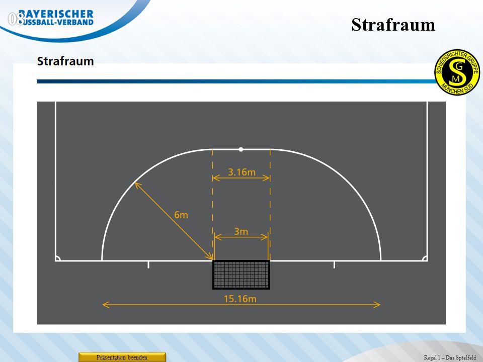 Strafraum Regel 1 – Das Spielfeld Präsentation beenden