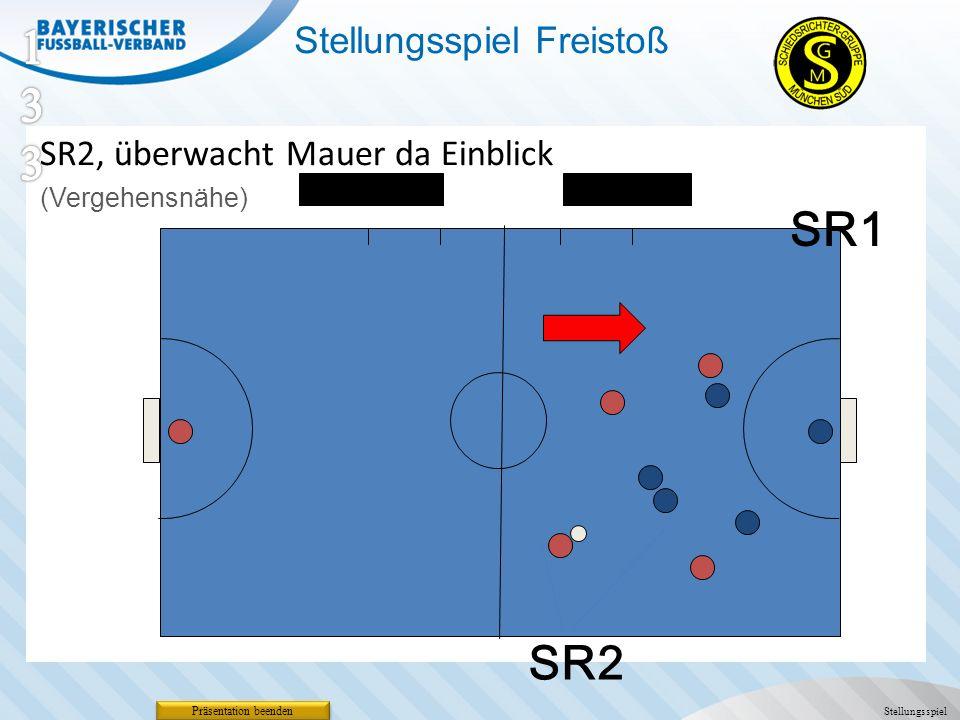Stellungsspiel Freistoß SR2, überwacht Mauer da Einblick (Vergehensnähe) SR2 SR1 Stellungsspiel Präsentation beenden