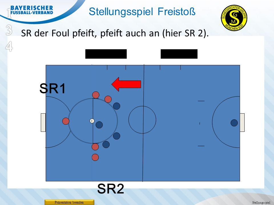 Stellungsspiel Freistoß SR2 SR1 SR der Foul pfeift, pfeift auch an (hier SR 2). Stellungsspiel Präsentation beenden