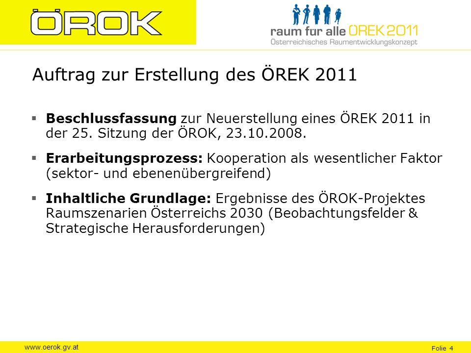 Folie 4 Auftrag zur Erstellung des ÖREK 2011 Beschlussfassung zur Neuerstellung eines ÖREK 2011 in der 25. Sitzung der ÖROK, 23.10.2008. Erarbeitungsp