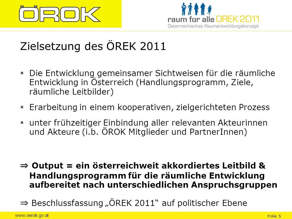 www.oerok.gv.at Folie 5 Zielsetzung des ÖREK 2011 Die Entwicklung gemeinsamer Sichtweisen für die räumliche Entwicklung in Österreich (Handlungsprogra