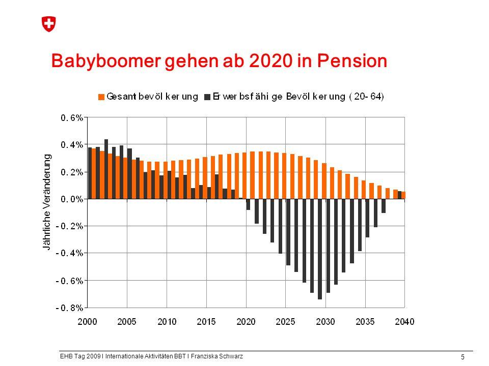 EHB Tag 2009 I Internationale Aktivitäten BBT I Franziska Schwarz 5 Babyboomer gehen ab 2020 in Pension Jährliche Veränderung