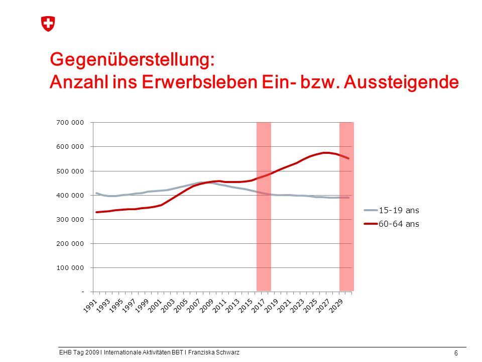 EHB Tag 2009 I Internationale Aktivitäten BBT I Franziska Schwarz 7 Personalbestand von CH-Unternehmen im In- und Ausland 1985 - 2007 Index: 1985 = 100