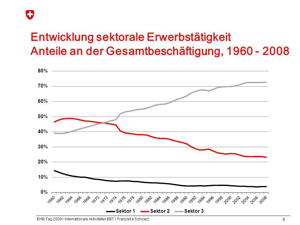 EHB Tag 2009 I Internationale Aktivitäten BBT I Franziska Schwarz 8 Entwicklung sektorale Erwerbstätigkeit Anteile an der Gesamtbeschäftigung, 1960 - 2008