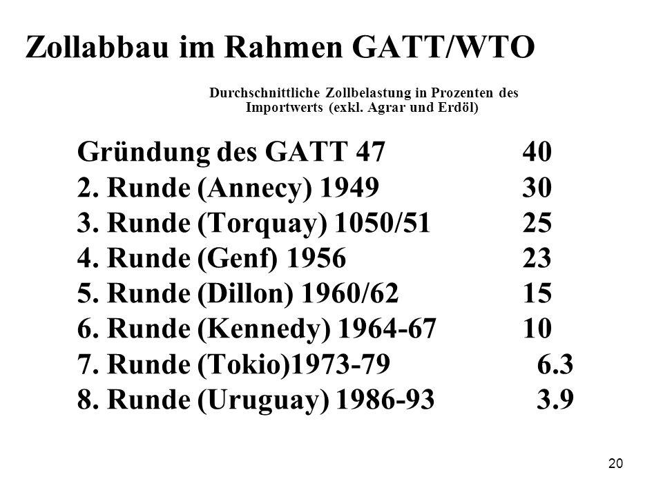 20 Zollabbau im Rahmen GATT/WTO Durchschnittliche Zollbelastung in Prozenten des Importwerts (exkl. Agrar und Erdöl) Gründung des GATT 4740 2. Runde (