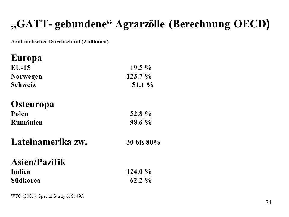 21 GATT- gebundene Agrarzölle (Berechnung OECD ) Arithmetischer Durchschnitt (Zolllinien) Europa EU-15 19.5 % Norwegen123.7 % Schweiz 51.1 % Osteuropa